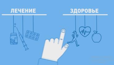 «Открытая клиника» запускает первый в России цифровой сервис персонализированной медицины